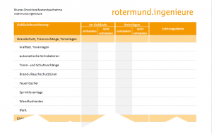 Muster einer Checkliste für eine Bestandsaufnahme